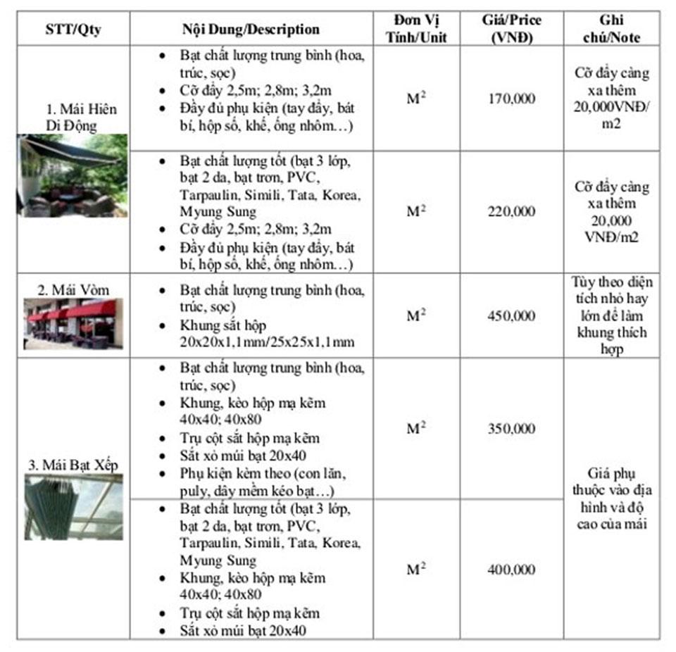 Bảng giá lắp đặt mái che các loại tại Hà Nội giá rẻ